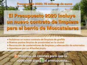 presupuesto 2020 moscatelares parques y jardines limpieza